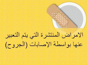 الامراض المنتشرة التي يتم التعبير عنها بواسطة الإصابات (الجروح)